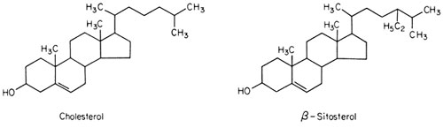 High T Senior Sitosterol structure
