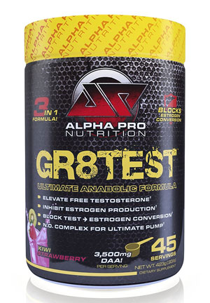 Alpha Pro GR8TEST Review