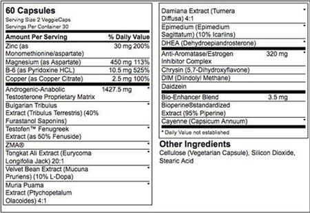 High Energy Labs TestoRX formula