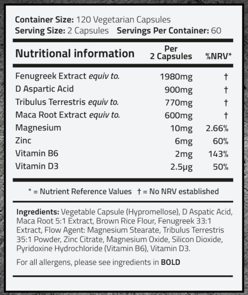 Testo-MX formula analysis